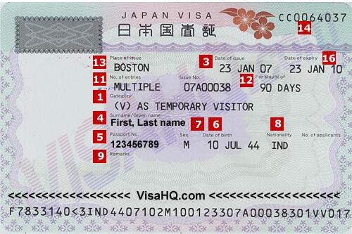 Điều kiện để nhập quốc tịch Nhật Bản (I)